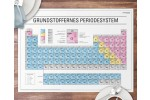 Grundstoffernes Periodesystem Dækkeserviet